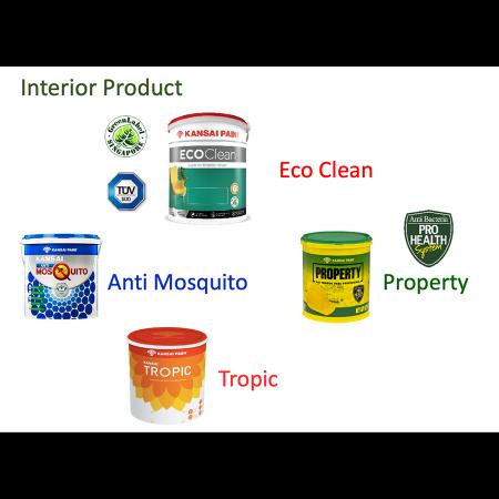 Interior Product